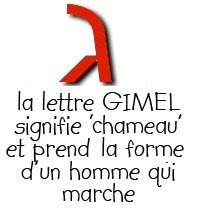 gimel_resized
