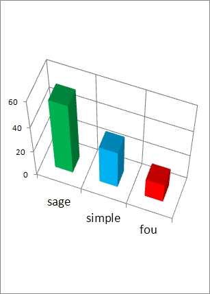 SageSimpleFou
