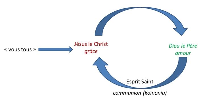 Salutation trinitaire